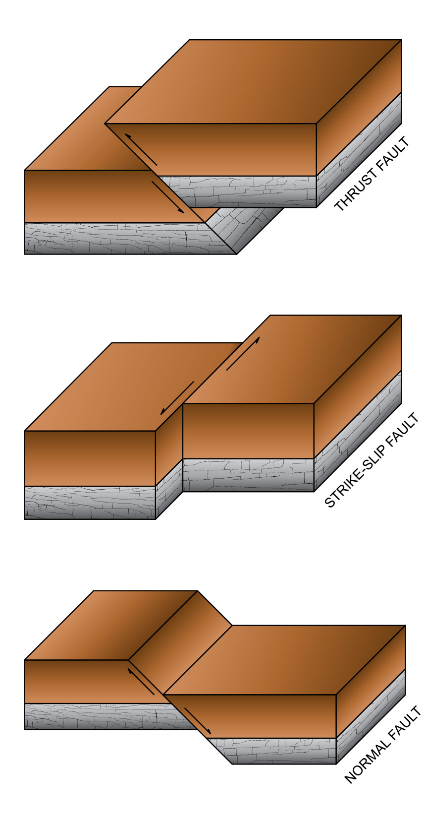 geological faults illustratio